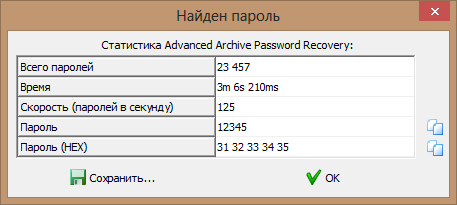 Вот и всё. . Теперь вы знаете как взломать пароль архива. Конечно же, дан
